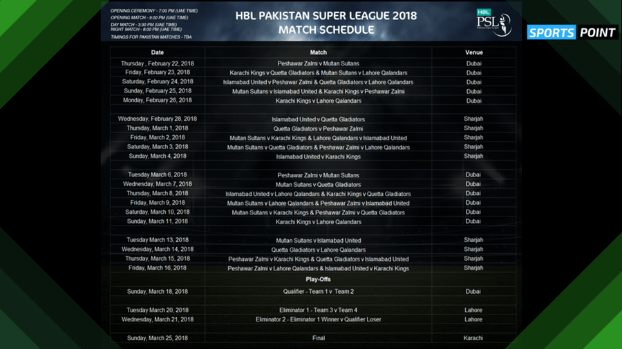 Ticket sales for HBL PSL Lahore Eliminators