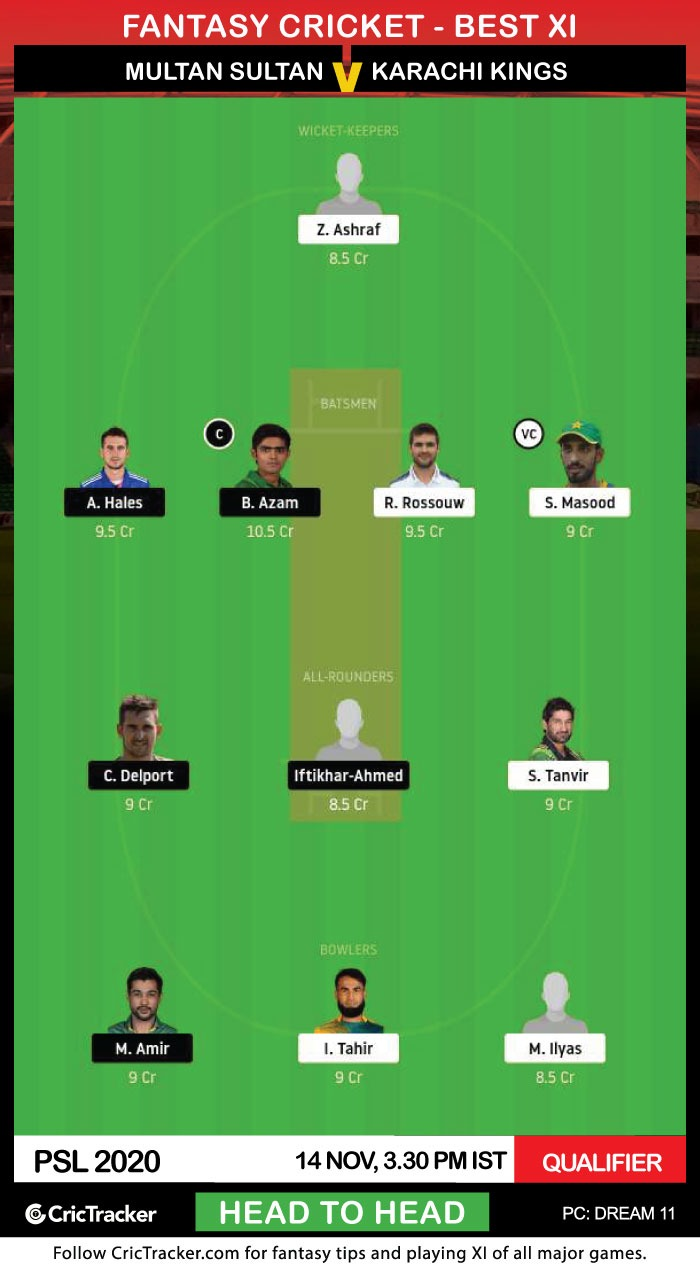 Multan vs Karachi Prediction, Dream11 Fantasy Cricket Tips: Playing XI, Pitch Report & Injury Update – PSL 2020, Qualifier